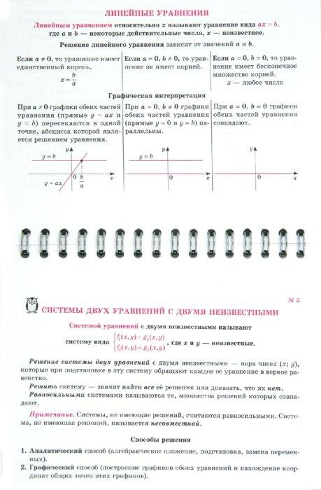 Иллюстрация 1 из 14 для Алгебра на ладони. Начала анализа - Маркова, Подольская | Лабиринт - книги. Источник: Лабиринт
