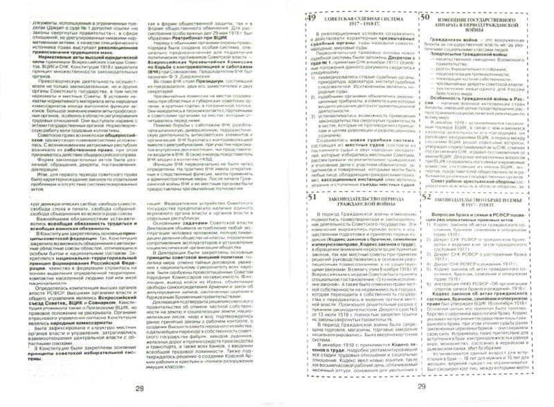 Иллюстрация 1 из 4 для Шпаргалка по истории отечественного государства и права   Лабиринт - книги. Источник: Лабиринт