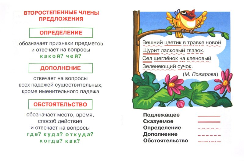 Иллюстрация 1 из 5 для Члены предложений - Ольга Ушакова | Лабиринт - книги. Источник: Лабиринт