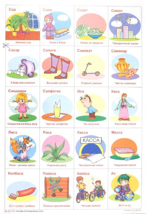 Иллюстрация 1 из 9 для Логопедическое лото. Учим звуки С-С' - Ольга Громова | Лабиринт - книги. Источник: Лабиринт