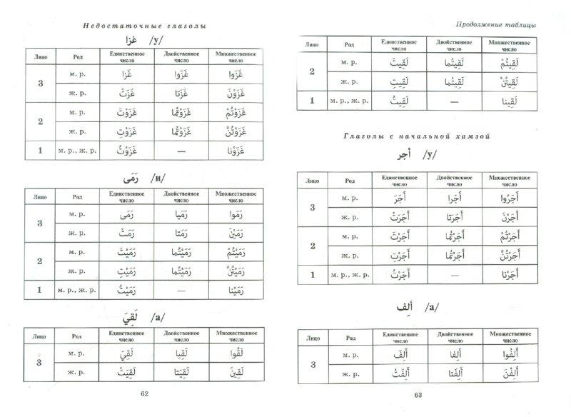 Иллюстрация 1 из 5 для Арабская грамматика в таблицах и схемах - Ольга Берникова | Лабиринт - книги. Источник: Лабиринт