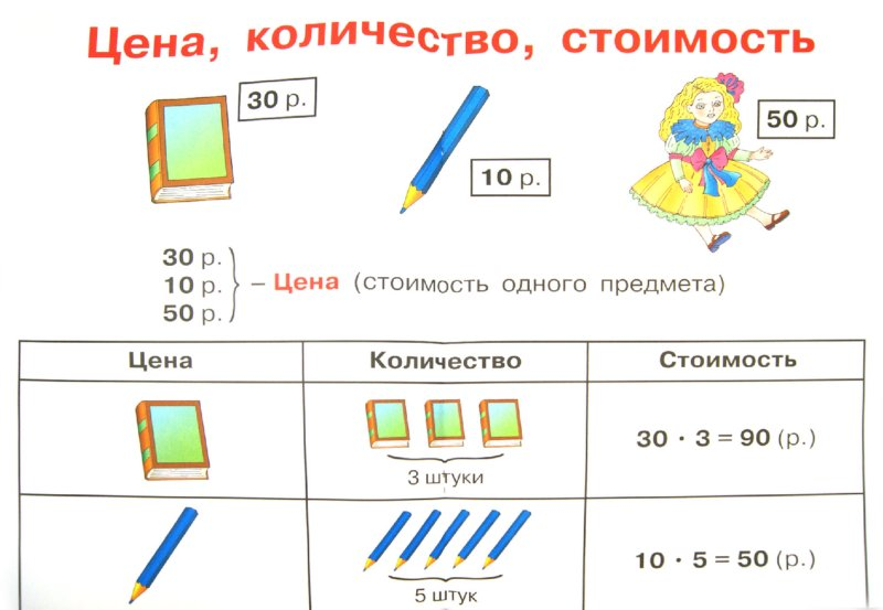 Иллюстрация 1 из 1 для книги комплект