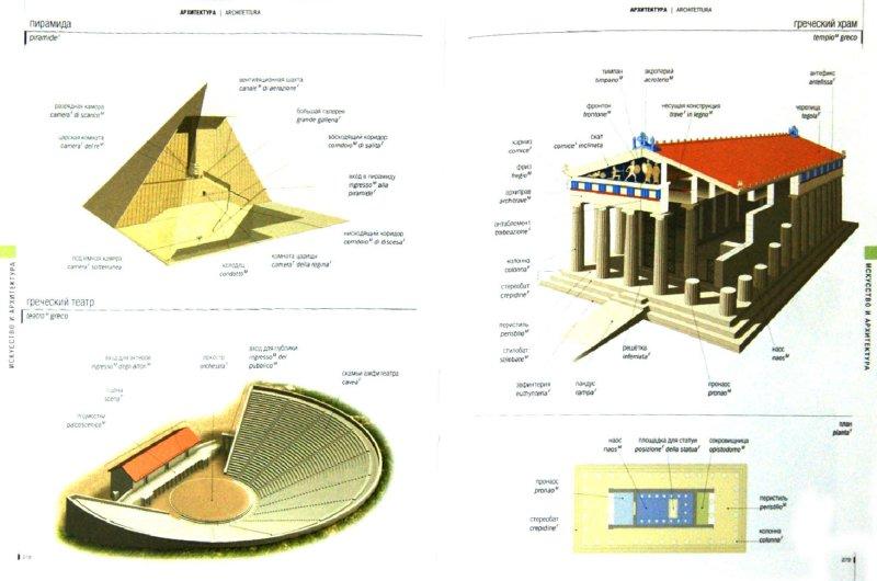 Иллюстрация 1 из 11 для Русско-итальянский визуальный словарь - Корбей, Аршамбо   Лабиринт - книги. Источник: Лабиринт