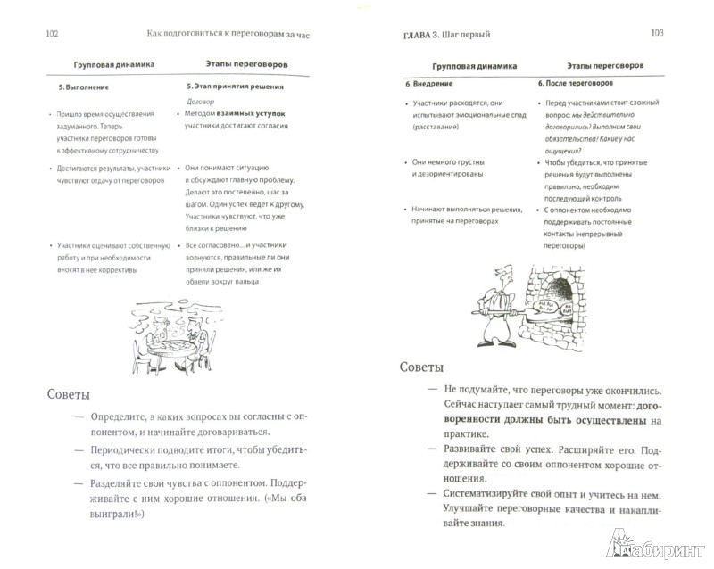 Иллюстрация 1 из 10 для Как подготовиться к переговорам за час - Пьер Касс | Лабиринт - книги. Источник: Лабиринт