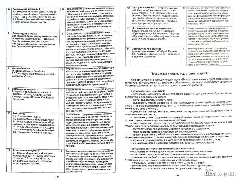 рабочие программы 3 класс школа россии фгос с ууд