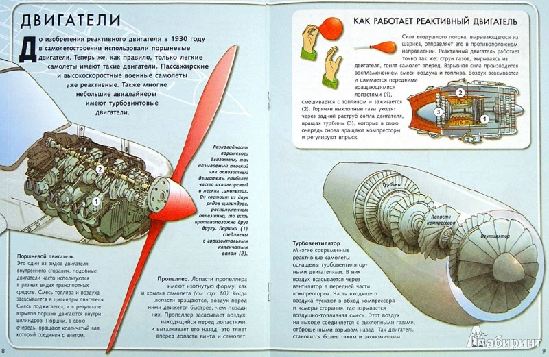 Иллюстрация 1 из 18 для Как это работает? Самолёт | Лабиринт - книги. Источник: Лабиринт