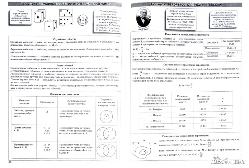 Иллюстрация 1 из 17 для Алгебра и начала анализа в схемах, терминах, таблицах - Александр Роганин | Лабиринт - книги. Источник: Лабиринт