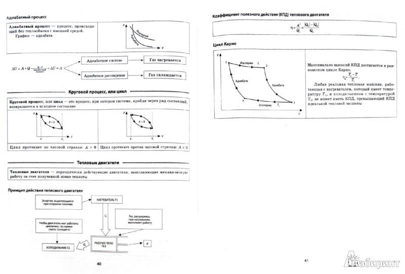 Иллюстрация 1 из 9 для Физика