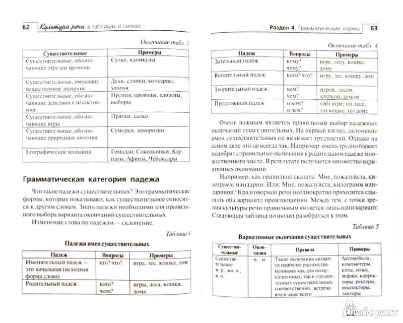 Иллюстрация 1 из 16 для Культура речи в таблицах и схемах - Пивоварова, Ларина | Лабиринт - книги. Источник: Лабиринт