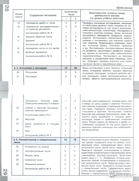 Иллюстрация 1 из 9 для Математика. 5-6 классы. Сборник рабочих программ. Пособие для учителей общеобразовательных учр. ФГОС   Лабиринт - книги. Источник: Лабиринт