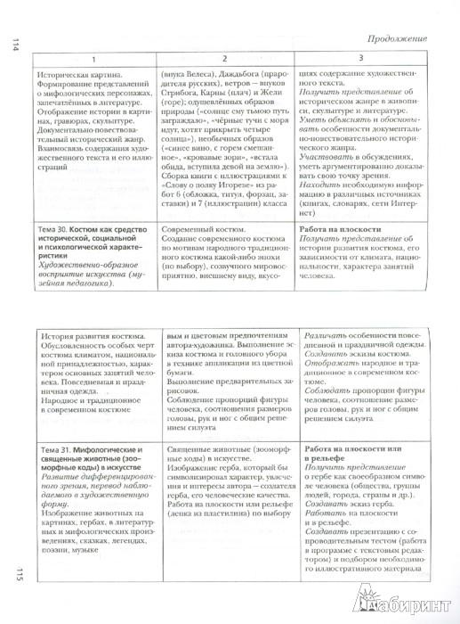 Иллюстрация 1 из 10 для Изобразительное искусство. Интегрированная программа. 5-8(9) классы. ФГОС (+CD) - Савенкова, Ермолинская, Медкова | Лабиринт - книги. Источник: Лабиринт