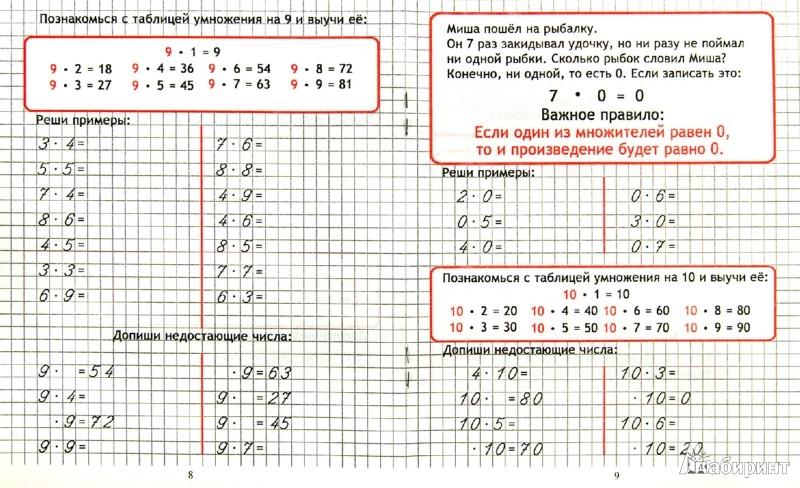 Иллюстрация 1 из 5 для Решаем и оформляем. Примеры на умножение и деление | Лабиринт - книги. Источник: Лабиринт