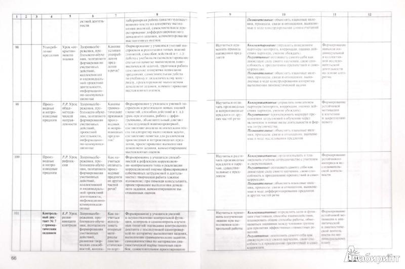 Программа по русскому языку 7 класс к
