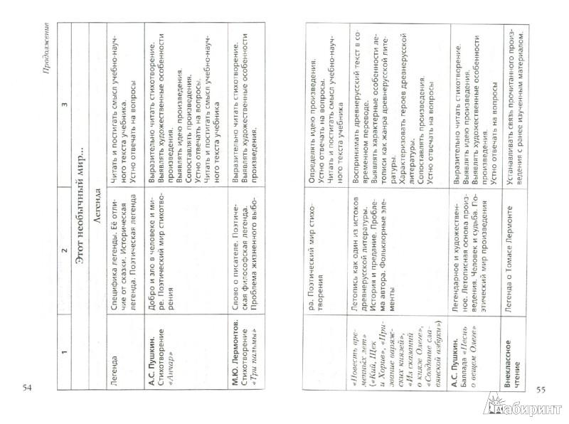Программы по истории 5 класс фгос дата