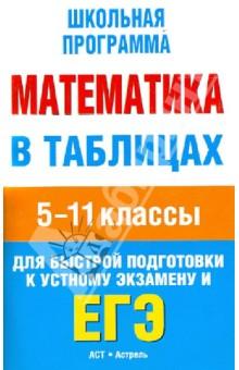 Математика в таблицах. 5-11 классы. Справочные материалы