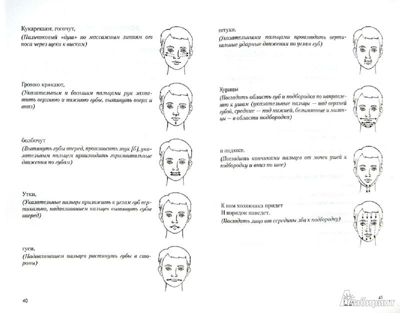 Логопедический массаж в схемах