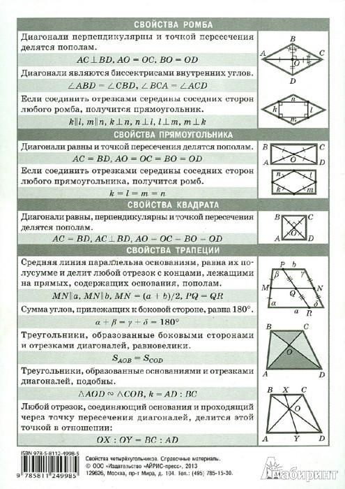 Иллюстрация 1 из 6 для Математика. Свойства четырехугольников. Справочные материалы   Лабиринт - книги. Источник: Лабиринт