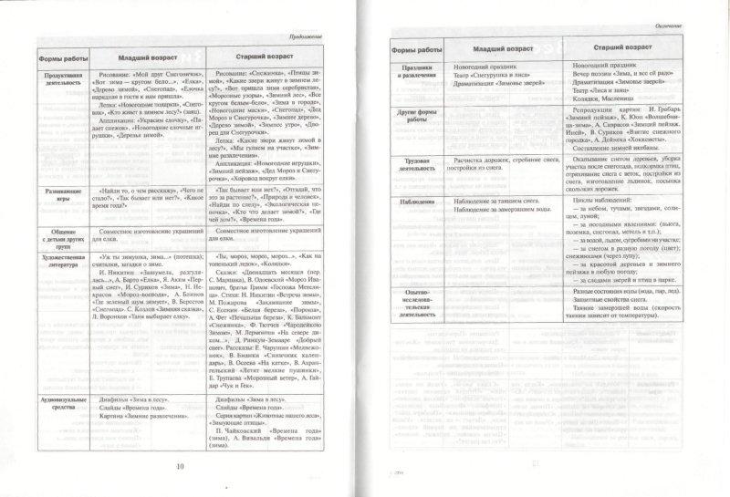 Иллюстрация 1 из 6 для Экологическое воспитание дошкольников: Перспективное планирование работы с детьми 3-7 лет - Надежда Голицына   Лабиринт - книги. Источник: Лабиринт