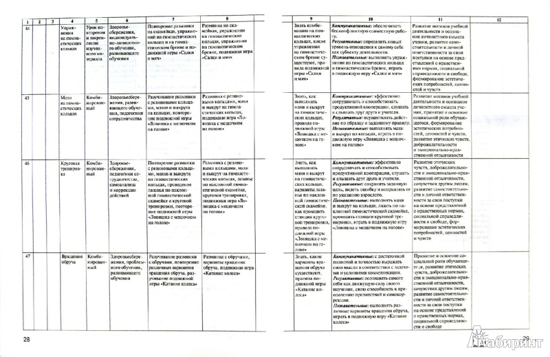 Тематическое планирование с определением основных видов учебной деятельности.