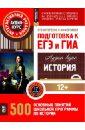 История. Подготовка к ЕГЭ и ГИА. 500 основных понятий школьной программы. Аудио-курс (CD)