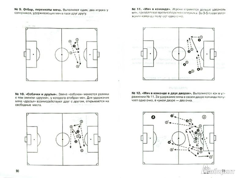 Иллюстрация 1 из 12 для Новая школа в футбольной тренировке - Борис Плон   Лабиринт - книги. Источник: Лабиринт