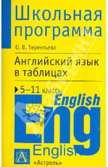 Английский язык в таблицах. 5-11 классы. Справочные материалы