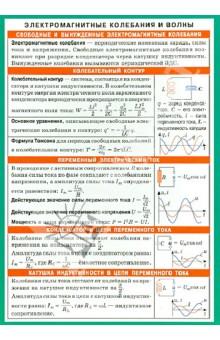 Электромагнитные колебания и волны. Справочный материал