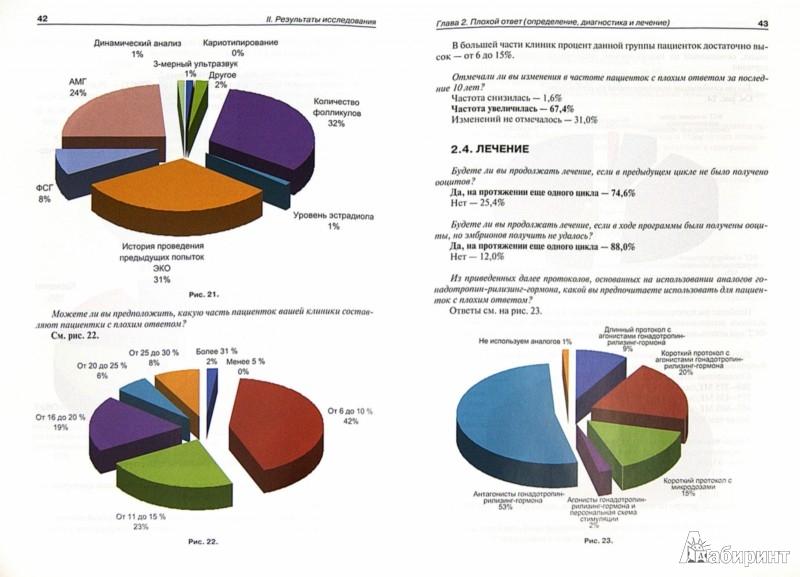Иллюстрация 1 из 9 для Экстракорпоральное оплодотворение. Только факты. Информация к размышлению - Кузьмичев, Штыря   Лабиринт - книги. Источник: Лабиринт