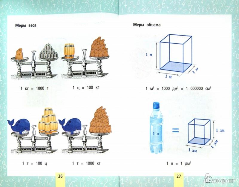 Иллюстрация 1 из 32 для Все правила по математике для начальной школы | Лабиринт - книги. Источник: Лабиринт