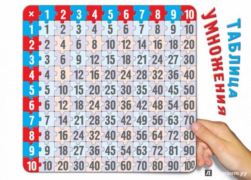 Иллюстрация 1 из 2 для Таблица умножения. 5-10 лет | Лабиринт - сувениры. Источник: Лабиринт