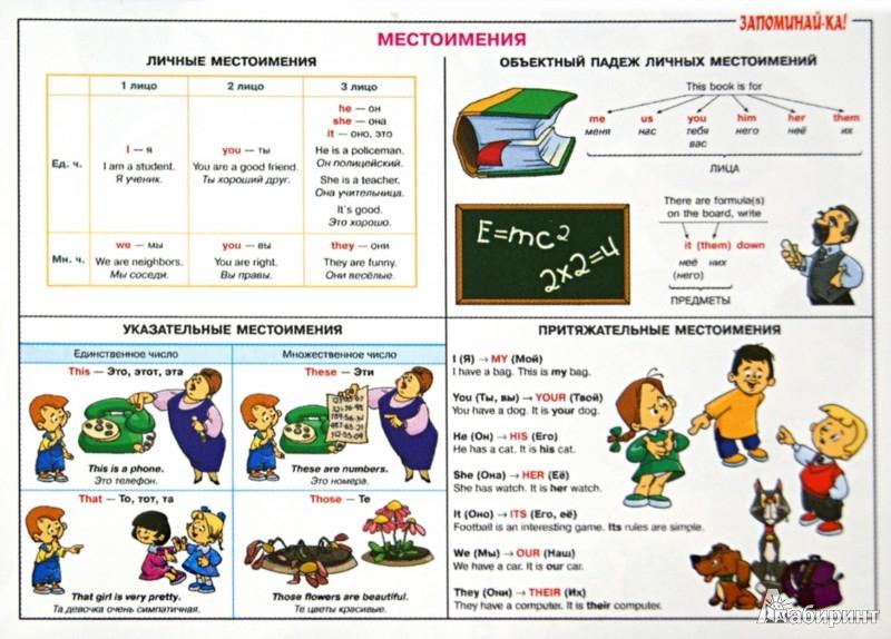 Иллюстрация 1 из 8 для Английская грамматика. Местоимения. Таблица-плакат   Лабиринт - книги. Источник: Лабиринт