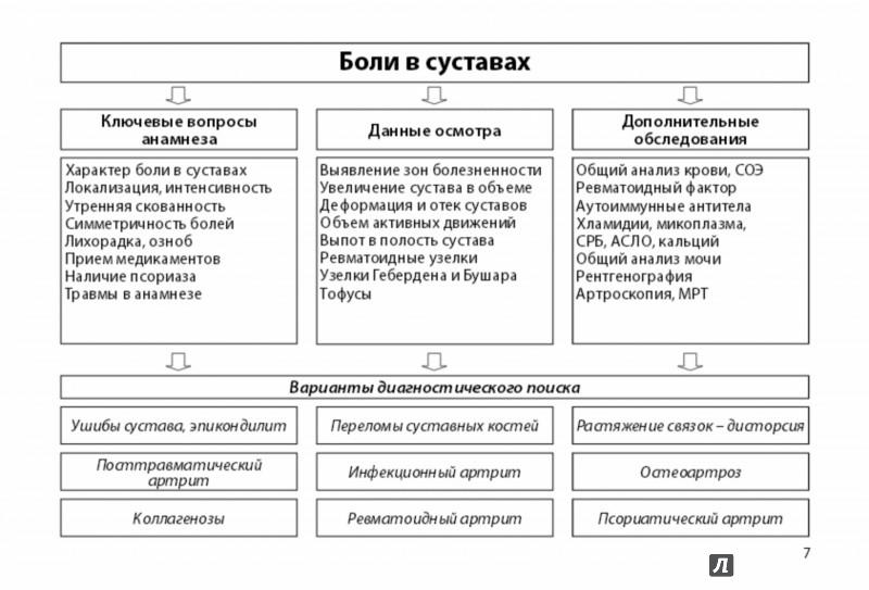 Иллюстрация 1 из 3 для Алгоритмы диагностики - Сергей Вялов | Лабиринт - книги. Источник: Лабиринт