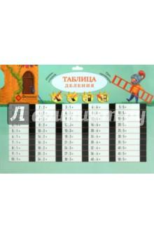 Таблица деленияДемонстрационные материалы<br>Издание для подготовки в школе Таблица деления, на котором можно писать, стирать и проверять свои знания.<br>