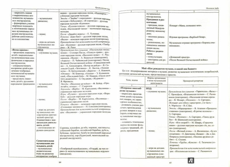 Иллюстрация 1 из 7 для Настольная книга музыкального руководителя. ФГОС - Ирина Равчеева | Лабиринт - книги. Источник: Лабиринт