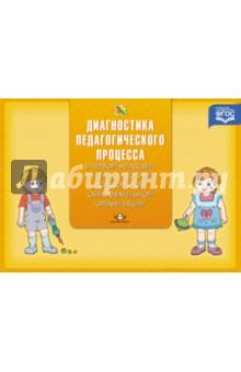 Диагностика педагогического процесса в первой младшей группе (с 2 до 3 лет). ФГОС