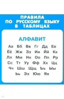 Правила по русскому языку. 1-4 класс. Комплект из 31 карточкиРусский язык. 1 класс<br>Представляем Вашему вниманию комплект карточек с правилами по русскому языку для начальной школы.<br>
