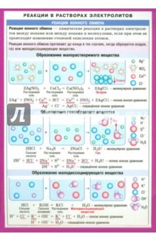 Реакции в растворах электролитов