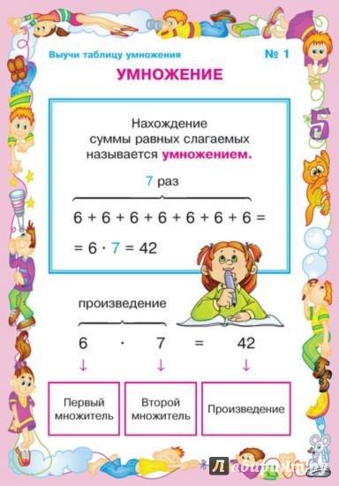 Иллюстрация 1 из 3 для Математика. Выучи таблицу умножения. 2-3 классы - Валентина Крутецкая | Лабиринт - книги. Источник: Лабиринт