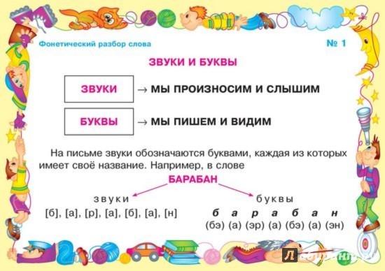Иллюстрация 1 из 3 для Русский язык. Фонетический разбор слова. 2-5 классы - Ирина Стронская | Лабиринт - книги. Источник: Лабиринт