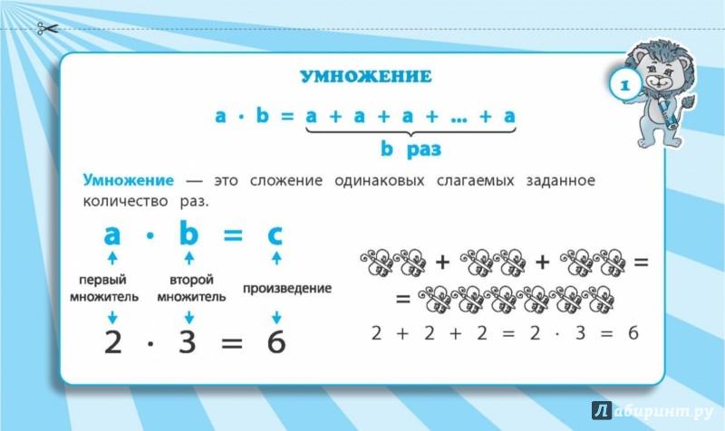 Иллюстрация 1 из 3 для Запоминаем таблицу умножения. 2-4 классы. ФГОС   Лабиринт - книги. Источник: Лабиринт
