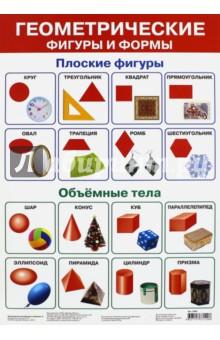 """Плакат """"Геометрические фигуры и формы-2"""" (2685)"""