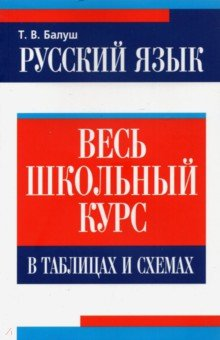 Балуш Татьяна Владимировна Русский язык. Весь школьный курс в таблицах и схемах