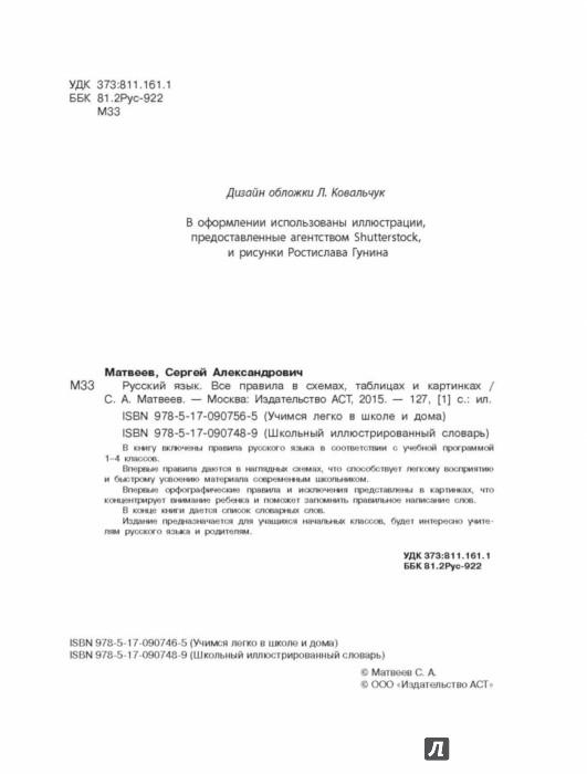 Правила по русскому языку в картинках и схемах