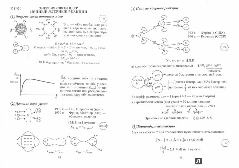 Скачать опорные конспекты по физике 10 класс мякишев