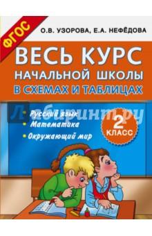 Весь курс начальной школы в схемах и таблицах. 2 класс