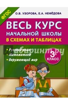 Весь курс начальной школы в схемах и таблицах. 3 кл. Русский язык, математика, окружающий мир. ФГОС