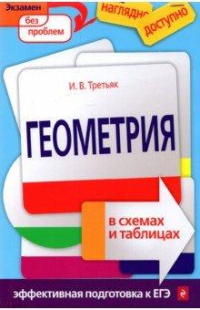 Геометрия в схемах и таблицах