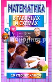 Цофин Максим Математика в таблицах и схемах для старших классов