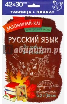 Русский язык. 5-9 классы. Все правила