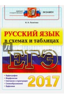ЕГЭ 2017. Русский язык в схемах и таблицах